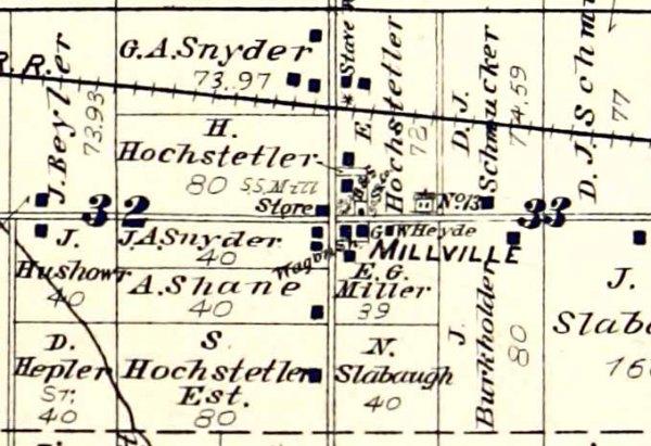 Millville 1881